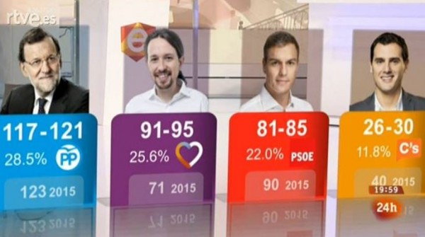 exit_poll-600x335