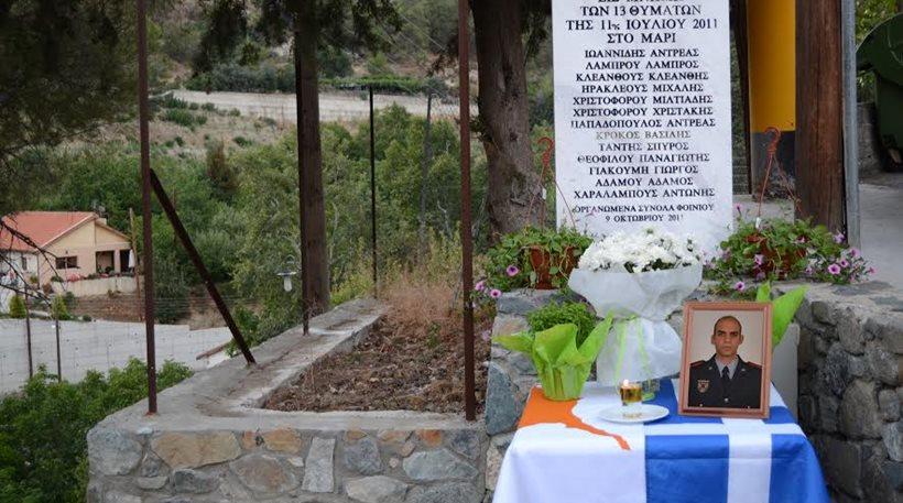 kypros iroes