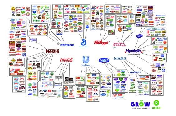 10 εταιριες