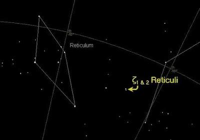 Reticulum-2