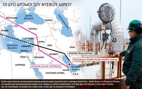 Φλέγεται η Μ.Ανατολή: Αυτή είναι η νούμερο 1 αιτία της κρίσης με το Κατάρ η οποία μπορεί να εξελιχθεί σε στρατιωτική – Ο αγωγός South Pars, η προσχώρηση στον άξονα Ρωσίας – Ιράν
