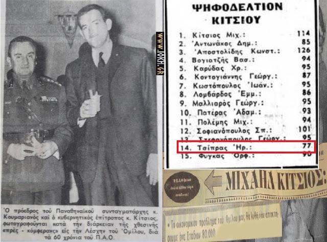 achilleas-tsipras6