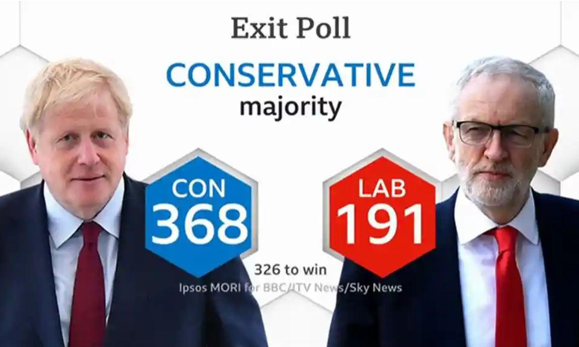 exit_polls_3