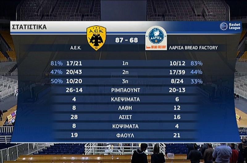 aek_larisa_basket_league
