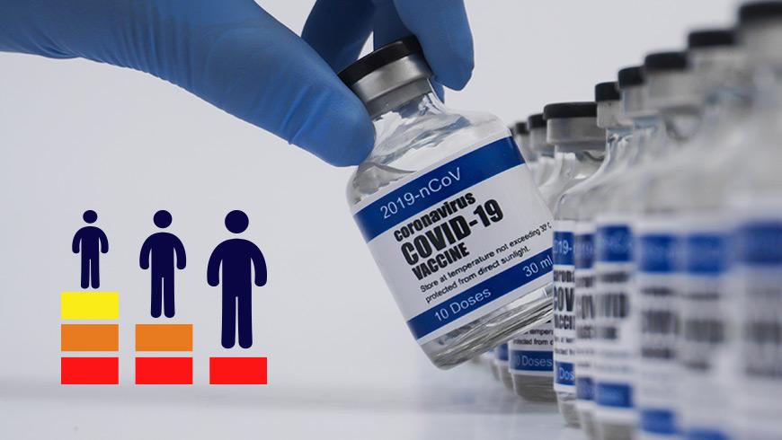 Covid-Vaccine bioethics