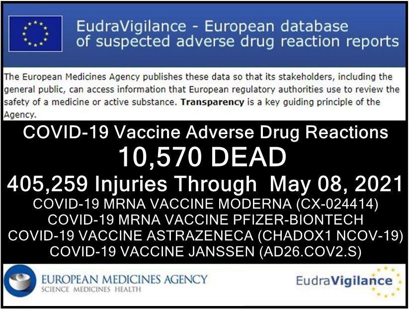 Δελτίο θανάτων και παρενεργειών! Ε.Ε-Η.Π.Α- Τα επίσημα στοιχεία από τους εμβολιασμούς
